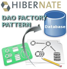 Hibernate Design Patterns