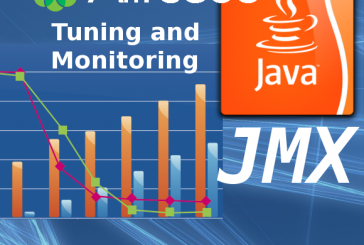 Alfresco, Java tuning e monitoraggio con JMX