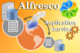 How to Setting up Alfresco content replication