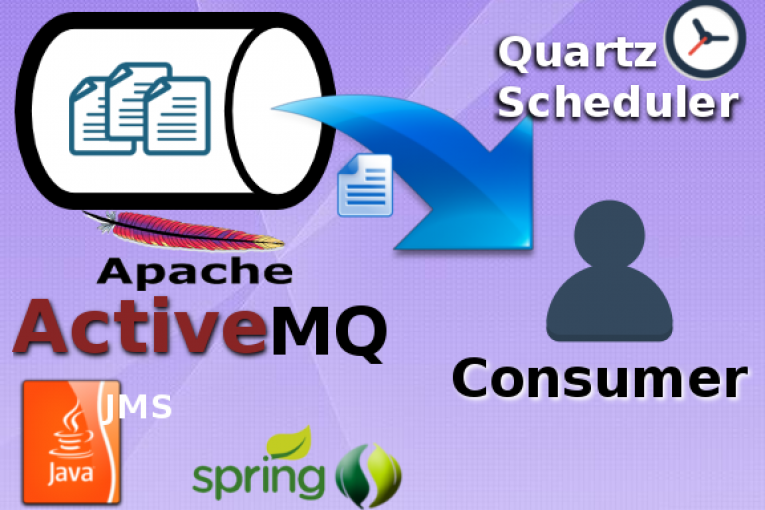 Scheduling Message Consumer ActiveMQ+SpringDMLC+Quartz