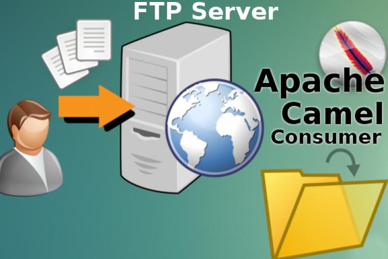 Apache Camel FTP consumer - Giuseppe Urso Blog