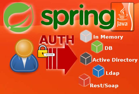 ActiveMQ and the SSL Transport - Giuseppe Urso Blog